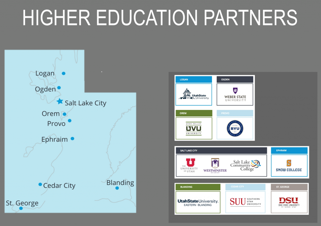 iUTAH's higher education partners.